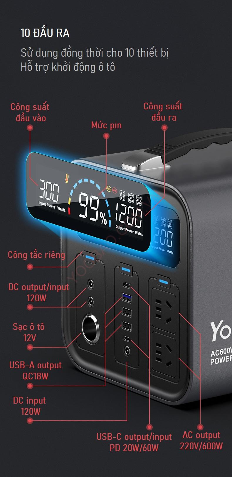 Trạm sạc dự phòng Yoobao EN600S 148800mAh PD60W 220V/600W
