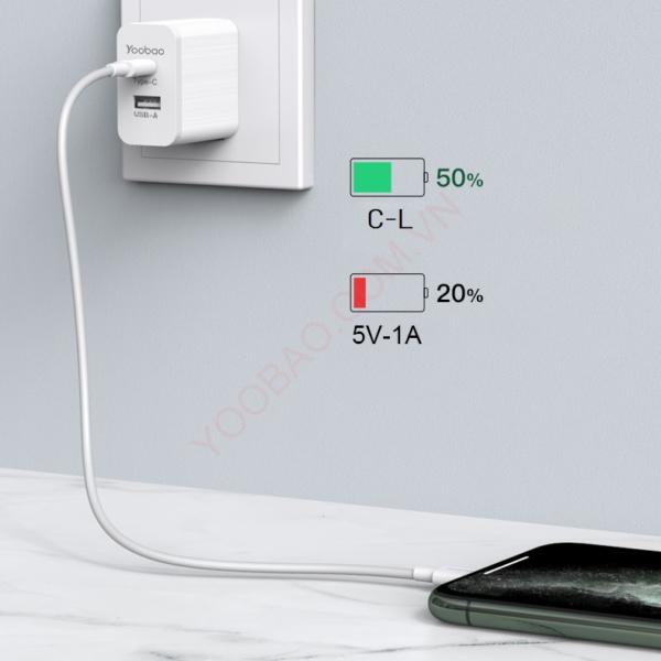 Cáp sạc nhanh iPhone Type-C - Lightning Yoobao C-L